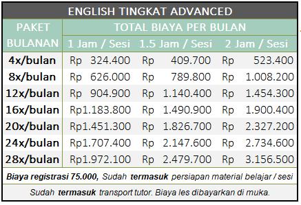 english-advanced