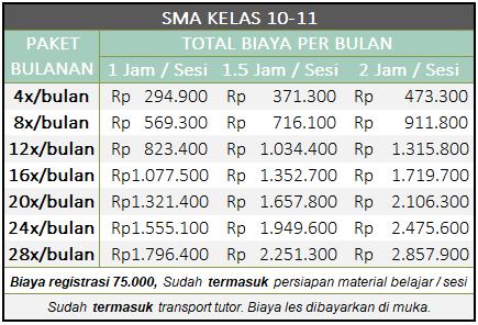sma10-11