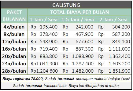 calistung