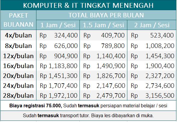 komputer-menengah