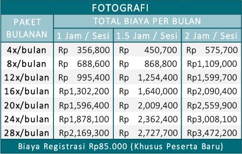 biaya kursus fotografi jogja